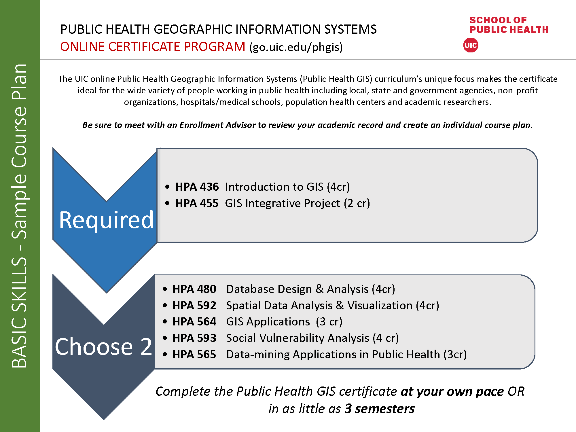 Program Information Public Health Geographic Information Systems